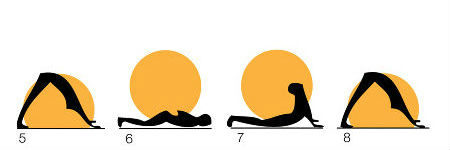 Surya Namaskar Pose 5-8